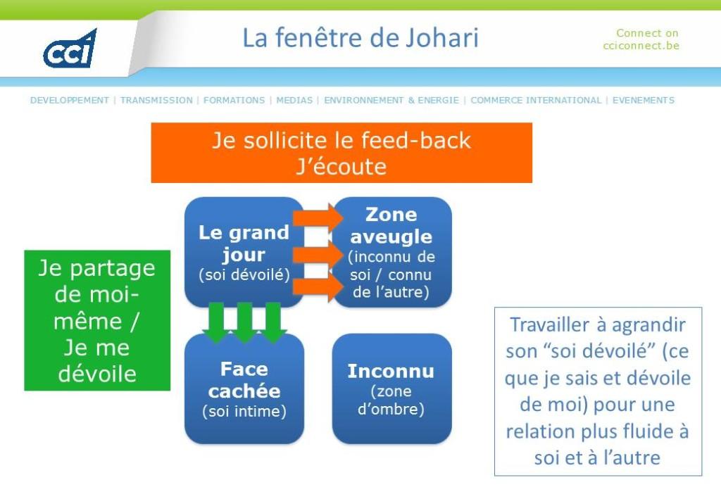 Fenetre_de_Johari