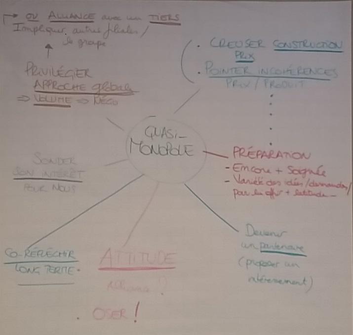 20170531_negocier_avec_fournisseur_quasi_monopolistique