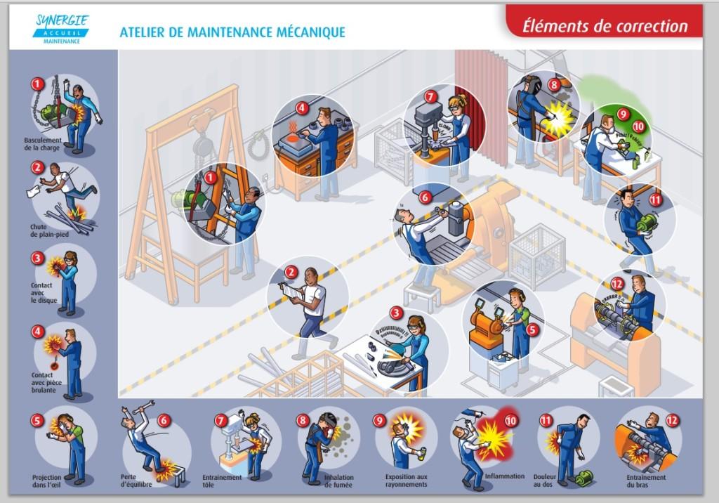 atelier_mecanique_correction