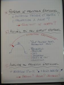08.schema_recapitulatif